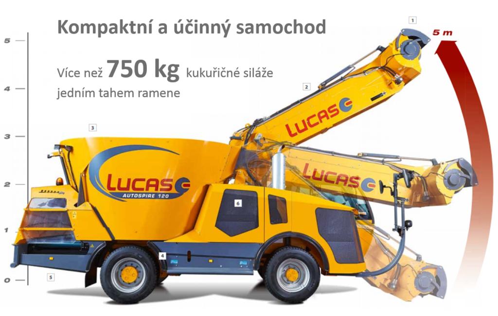 Lucas G - Autospire