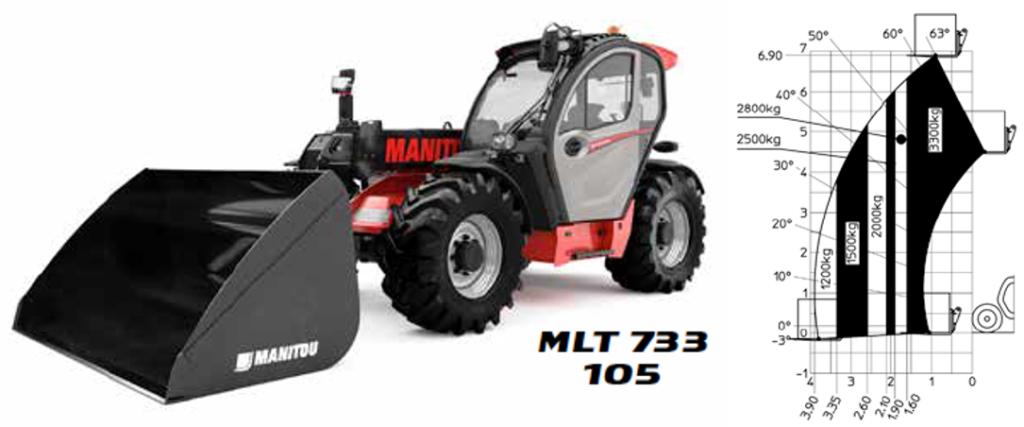 MLT 733 105