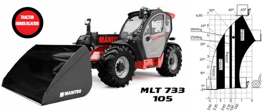 MLT 733 105 TH